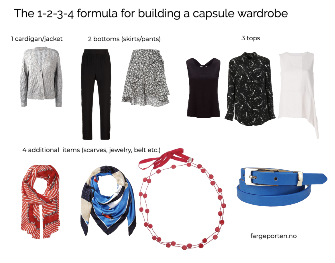 Capsule wardrobe using the 1-2-3-4 formula
