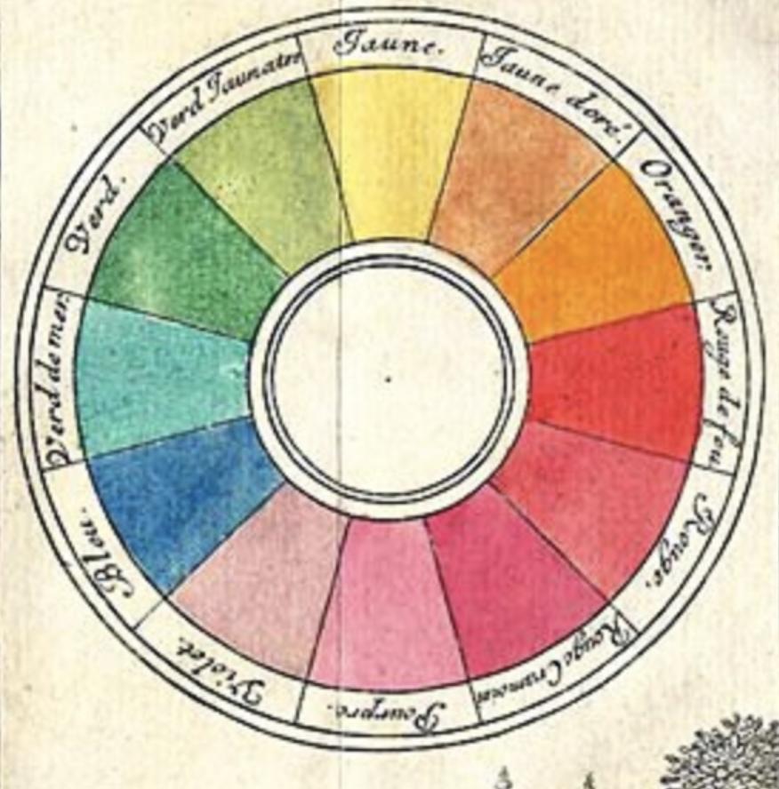 basisfarger og nøytrale farger